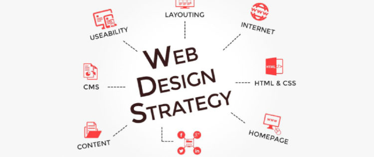 A Simple Website Design Strategy